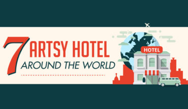 Art in Residence: 7 Hotels Around the World with the Best Art Collections - Infographic