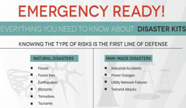 Disaster Can Strike at Any Time: Be Prepared with Disaster Kits - Infographic