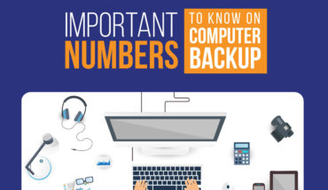 Don't Take Computer Backups Lightly: Here's Why - Infographic