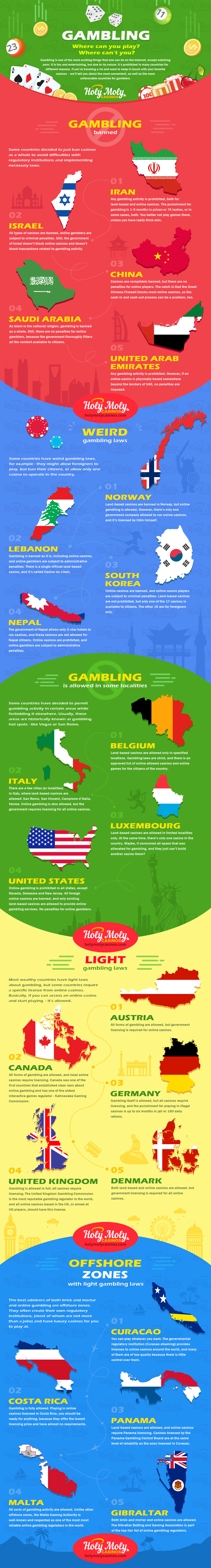 Gambling Laws Around the World: The Good, The Bad, and The Weird! - Infographic