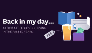 Have Millennials Had It More Tough? Analysis of Cost of Living Over 60 Years - Infographic