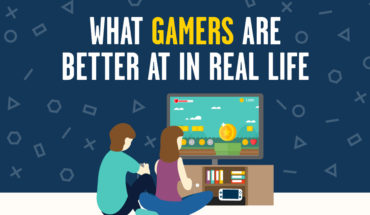 How Gaming Skills Translate into Key Job Skills - Infographic