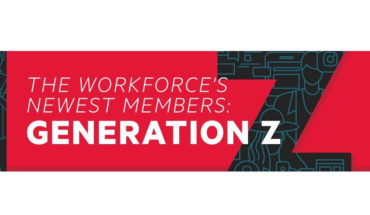 How Generation-Z Will Give New Definition to Their World - Infographic