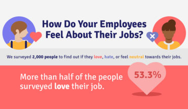How do You Feel About Your Job? What Makes Employees Happy? - Infographic