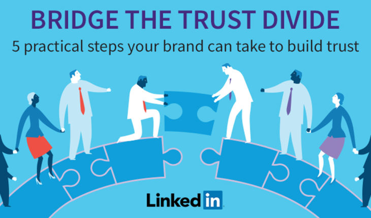 How to Build a Trust Bridge for Your Brand: The 5-C's Method - Infographic