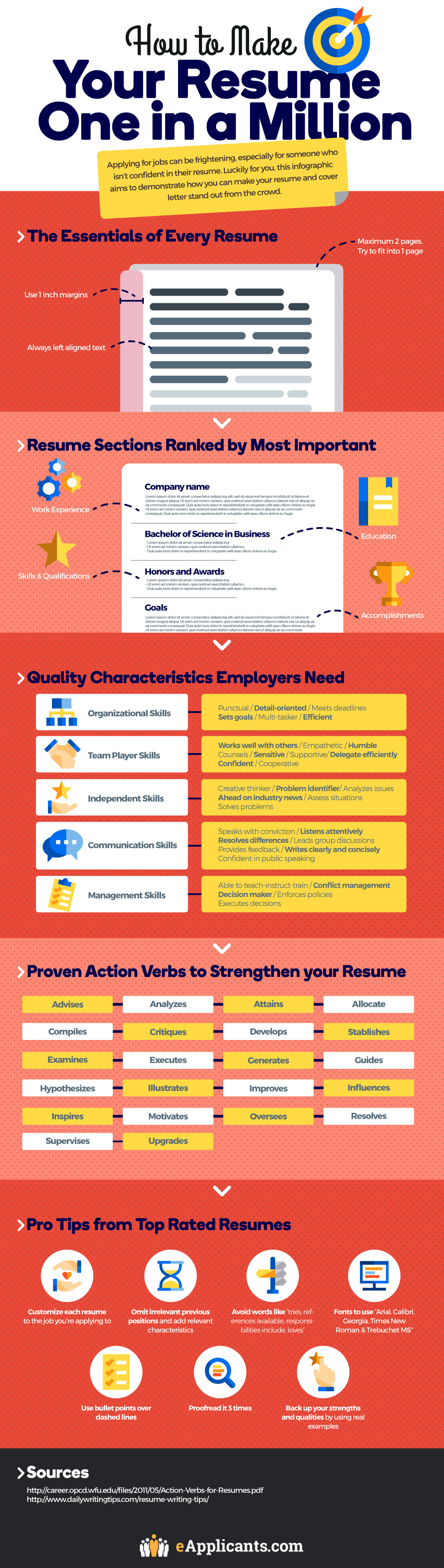 How to Craft the Perfect Resume that Stands Out in the Crowd - Infographic