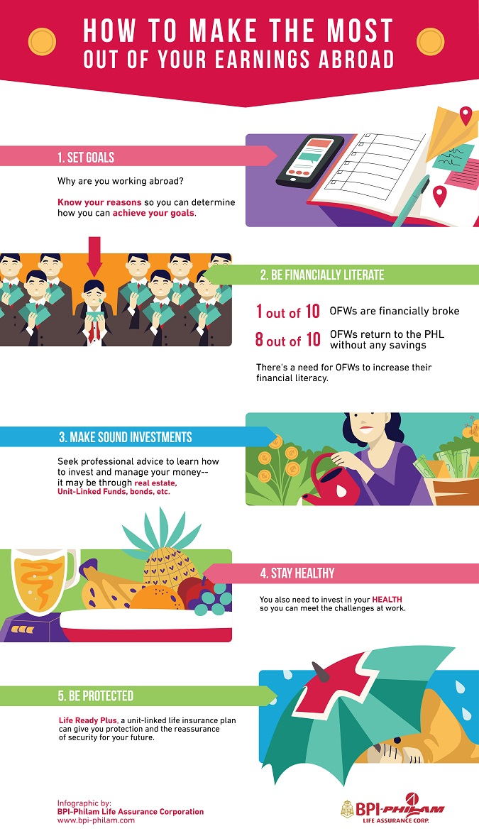 How to Maximize on Your Decision to Live and Earn Abroad - Infographic