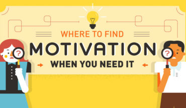 How to Motivate Yourself Based on Your Specific Personality Type - Infographic