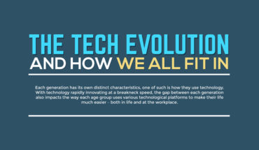 Human Evolution and Tech Evolution: How They Complement Each Other - Infographic