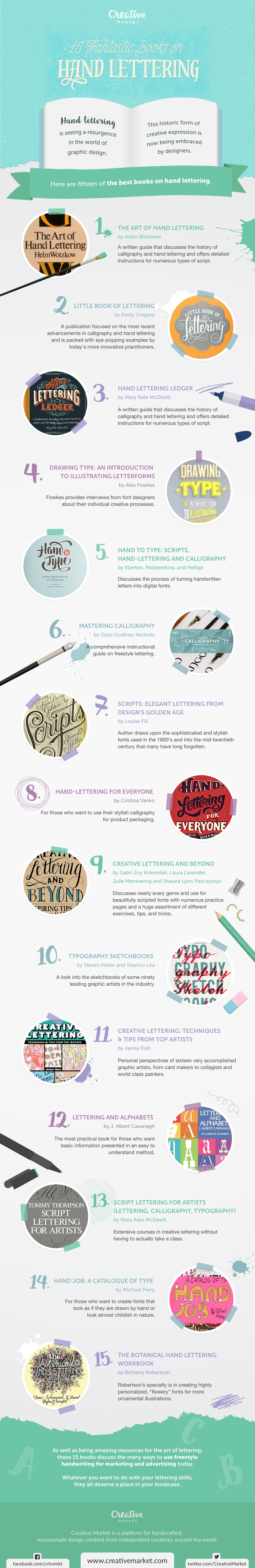 Ode to Hand Lettering: 15 Amazing Books - Infographic