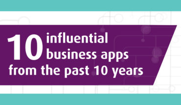 Reshaping Our World: 10 Influential Business Apps that Changed the Game - Infographic