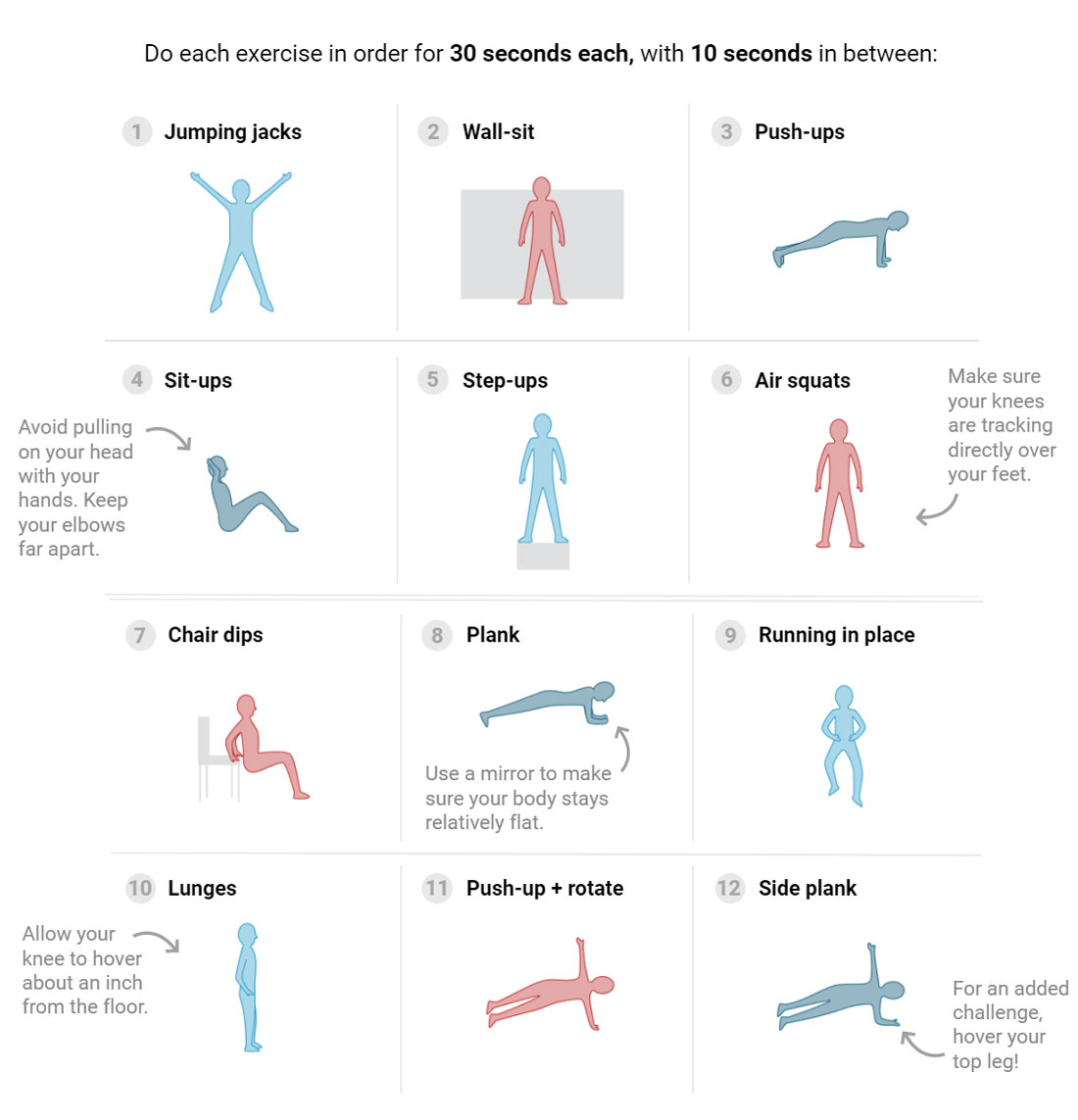 The 7-Minute Interval-Training Workout: It Kills All Excuses and Weight! - Infographic