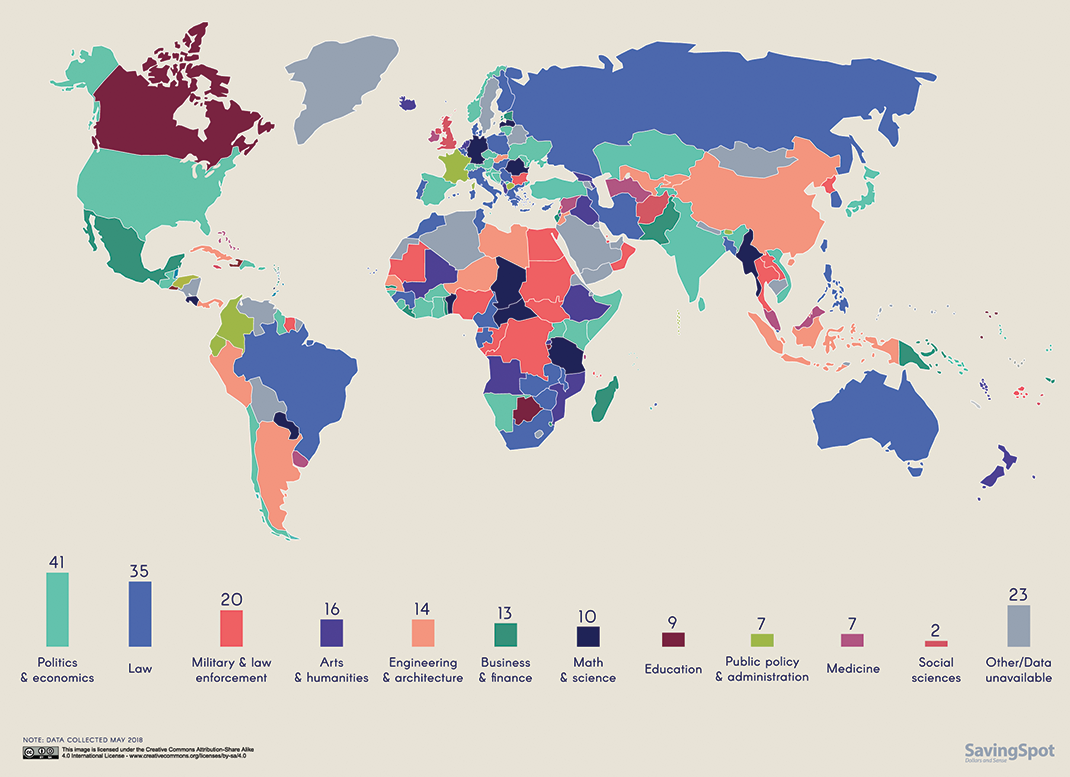The Map of the World as Defined by Their Leaders' Educational Qualifications - Infographic