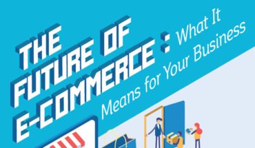 Trends that Will Drive the Future of E-Commerce - Infographic
