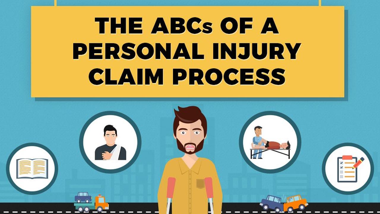 personal injury Durham lawyers