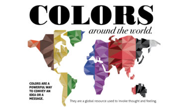 Understanding the Nuances of Our World in Color - Infographic