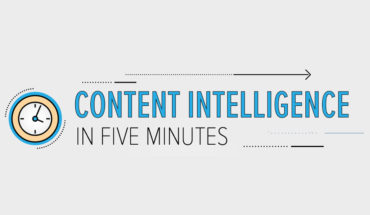 What is Content Intelligence and How Does it Work: A Brief Introduction - Infographic