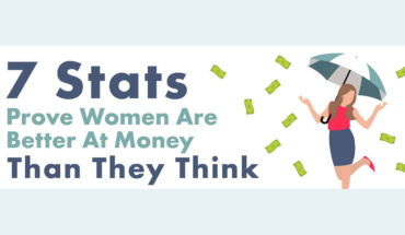 Women Make Great Financial Investment Decisions: Here's the Proof! - Infographic