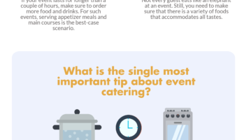 Your One-Stop Guide to Planning a Catered Event - Infographic