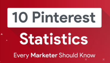 10 Reasons Why Pinterest is Top-of-the-List for Social Media Marketers - Infographic