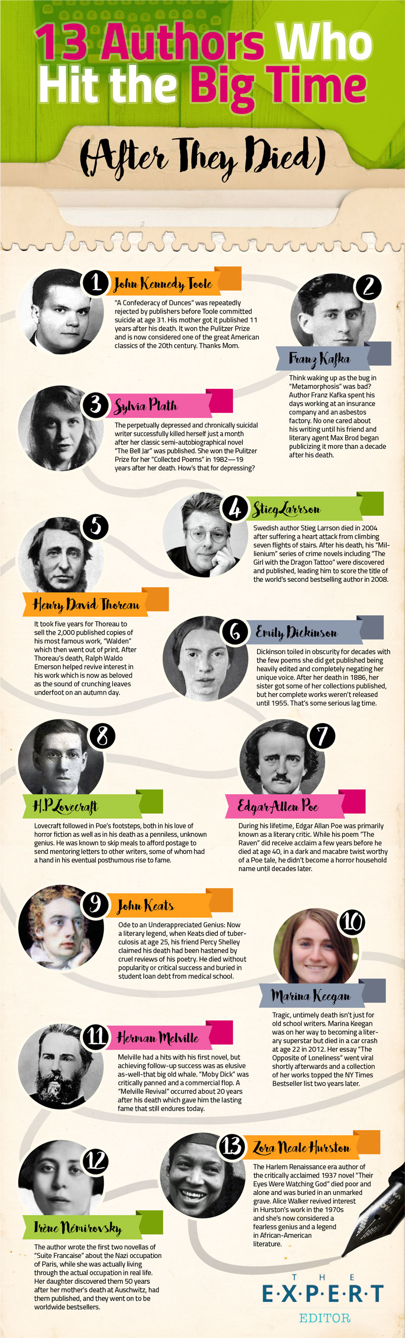 13 Authors Who Found Fame After Death - Infographic