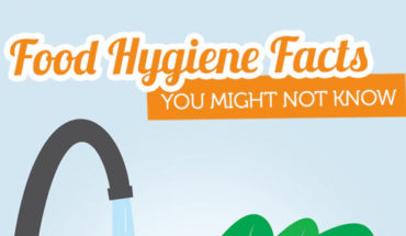 8 Little Known Facts about Food Hygiene and Safety - Infographic