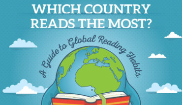 Books, Books, and More Books: An Assorted Collection of Fun Facts on Reading - Infographic