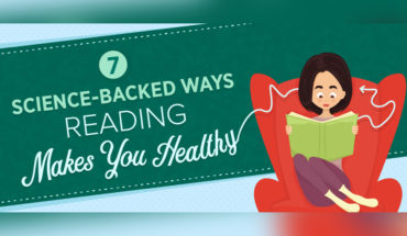Did You Know that Reading Can Increase Your Lifespan?! - Infographic