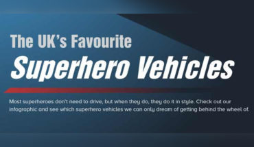 Dream 'n' Drool: UK's Favorite Superhero Vehicles - Infographic