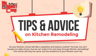 Give Your Kitchen a Makeover: Remodeling Tips that Won't Break the Bank! - Infographic