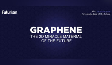 Graphene: The New Material that Can Transform the Future - Infographic