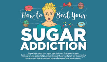 How to Eat Your Sugar and Enjoy It Too: Ways to Beat Sugar Addiction - Infographic
