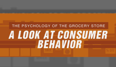 How to Influence Last-Point Purchase Decision: Watch Consumers in Grocery Stores! - Infographic
