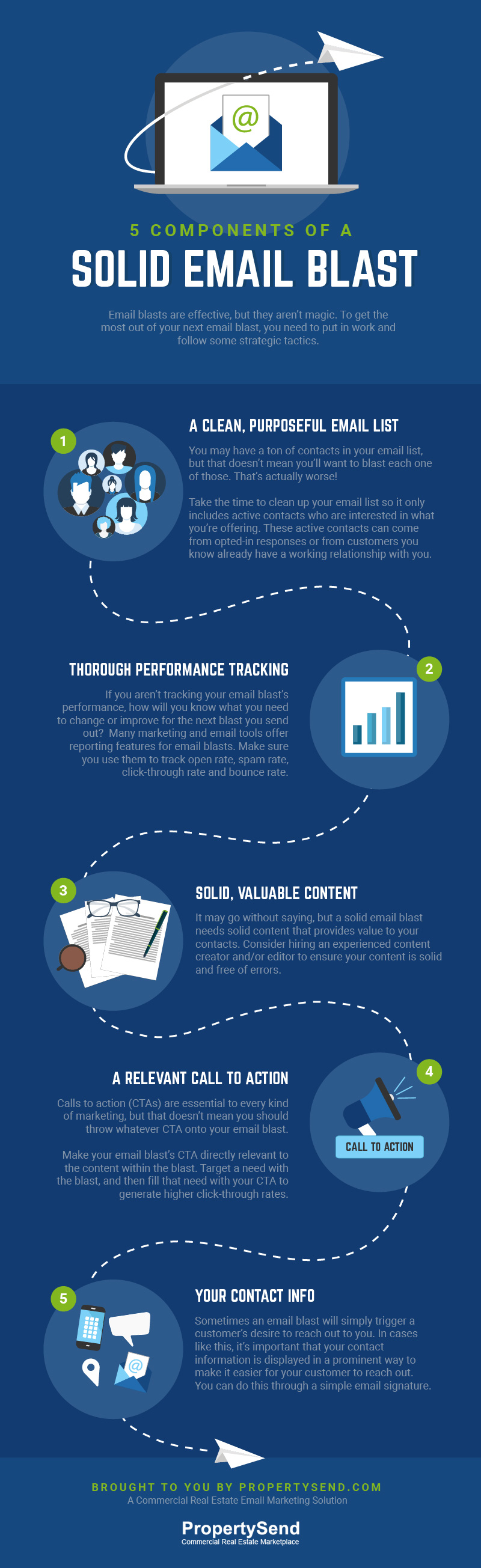 How to e-Blast Your Way to Success in Commercial Property Marketing - Infographic