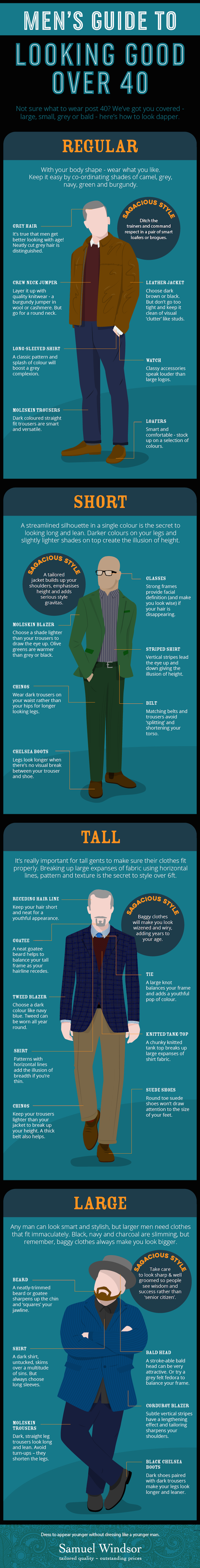 Mature Wine is the Best: The 40+ Men's Style Guide - Infographic