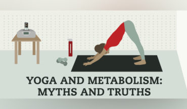 Myth and Reality: Facts About Yoga - Infographic