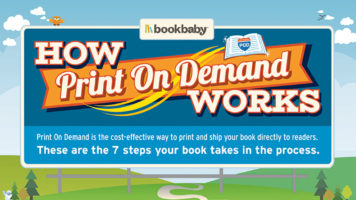 Print-on-Demand: The Next Era of Publishing - Infographic