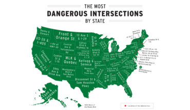 State-wise Map of Dangerous Road Intersections in USA - Infographic
