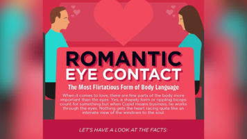 The Come-Hither Look: Flirting with the Eyes as the Best Expression of Romantic Interest! - Infographic