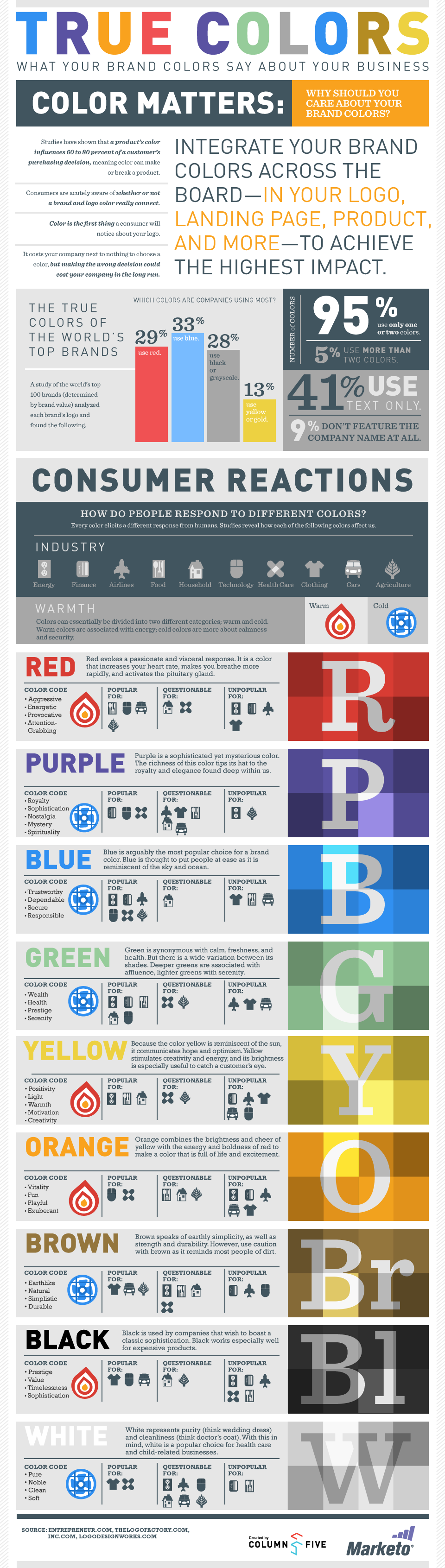 The Essential Truth of Color: How it Defines Perceptions of Your Brand and Business - Infographic