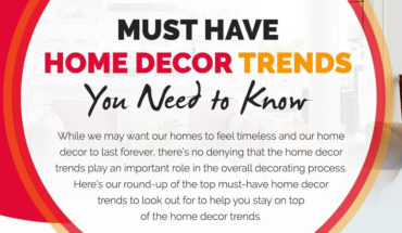 The Latest Home Décor Trends: A Must-Have for Stylish Homes - Infographic