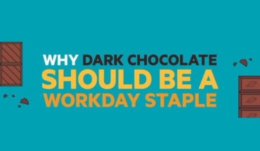 The Perfect Workday Snack: Dark Chocolate! - Infographic