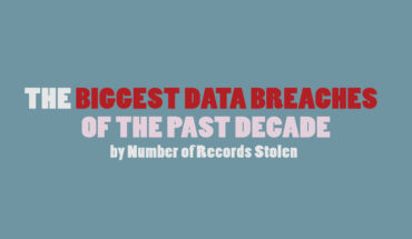 The Rising Curve of Data Breaches: Record of the Past Decade - Infographic
