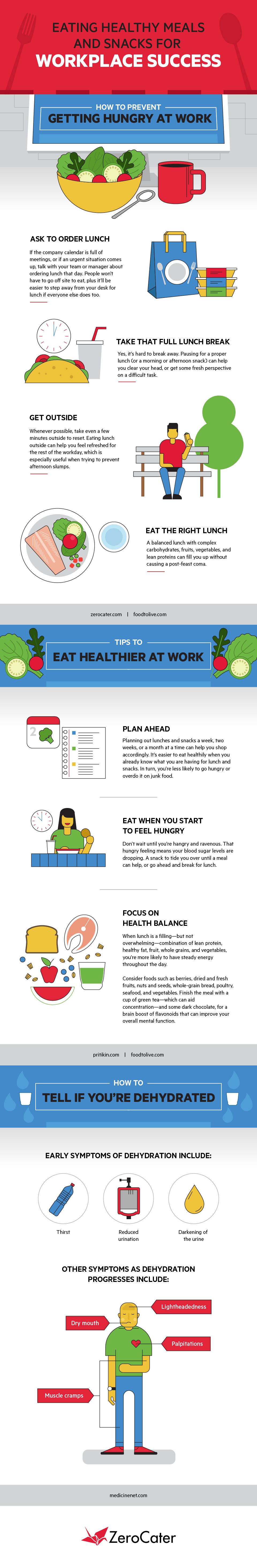 Why Eating Right is Critical for Workplace Success - Infographic