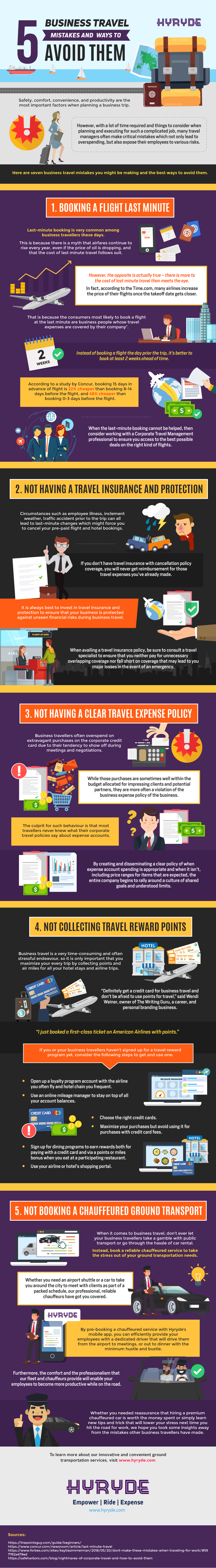 5 Travel Mistakes that Add Unnecessary Stress to Business Travel and How to Prevent Them - Infographic