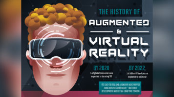 Augmented and Virtual Reality: A Chronological Story of Technological Innovation - Infographic