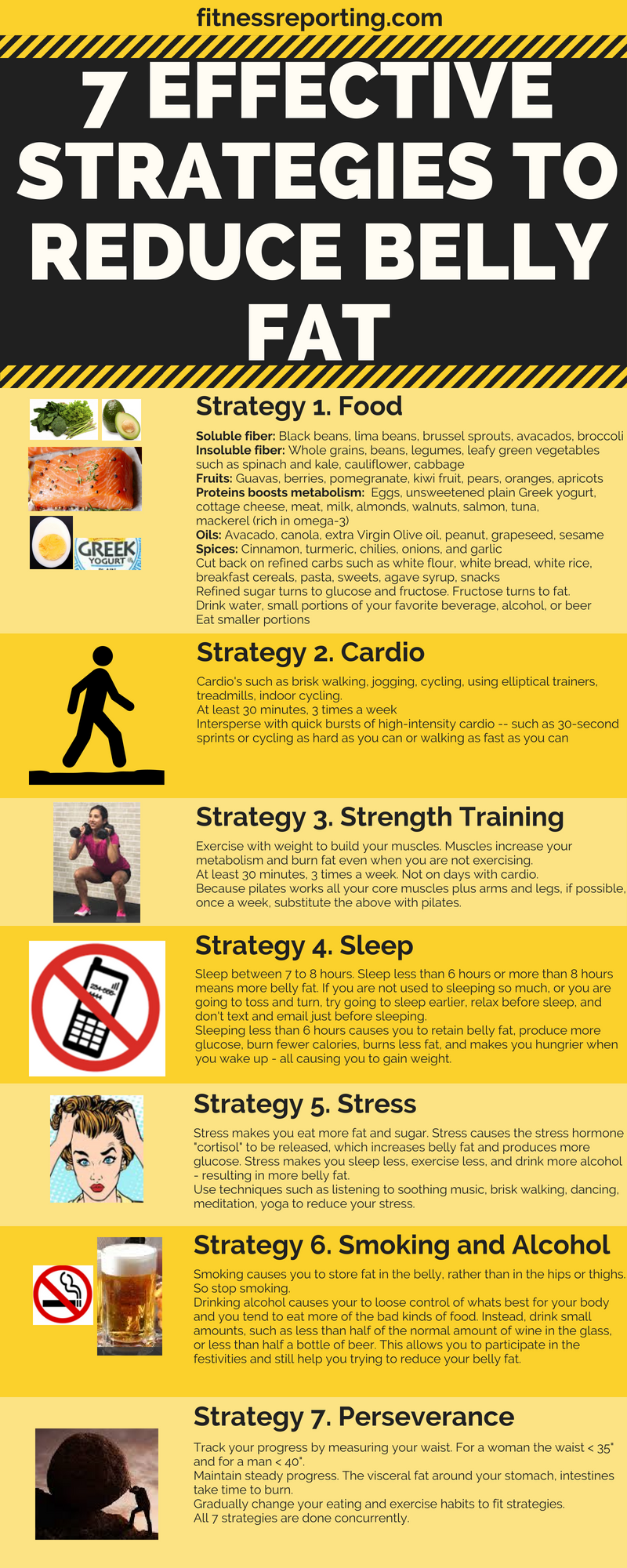 Beat Belly Fat Before It Beats You: 7 Hardworking Strategies - Infographic