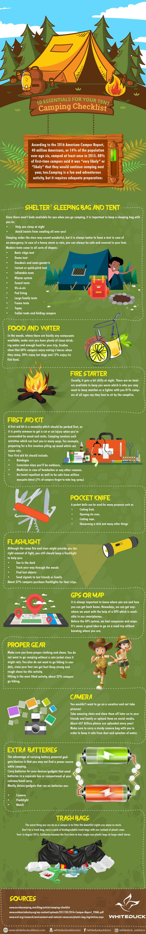 Camping Checklist: 10 Essentials You Can't Do Without - Infographic