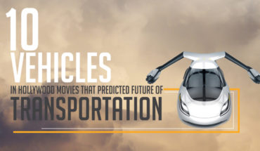 Dream to Reality: 10 Hollywood Movie Transport Predictions that Came True - Infographic