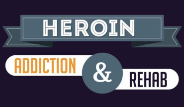 Heroin Hell: How Heroin Addiction Destroys Human Lives - Infographic